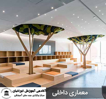 معماری داخلی