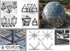 مدل سازی و ابعاد سازه