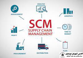 مدیریت زنجیره تأمین SCM