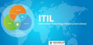 مدیریت ITIL